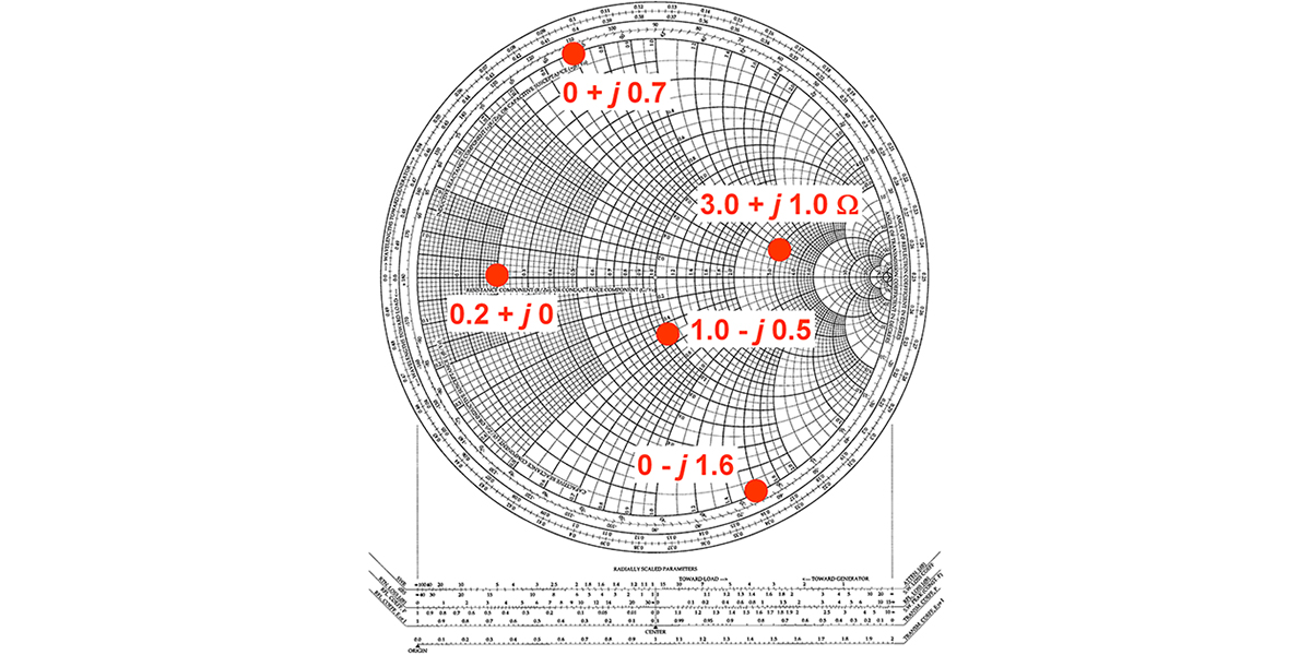 The Smith Chart