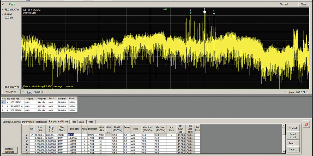 Low Cost EMI Pre-Compliance Testing Using A Spectrum Analyzer | Nuts