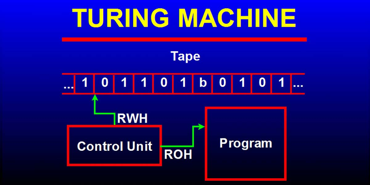 Turing Machines | Nuts & Volts Magazine