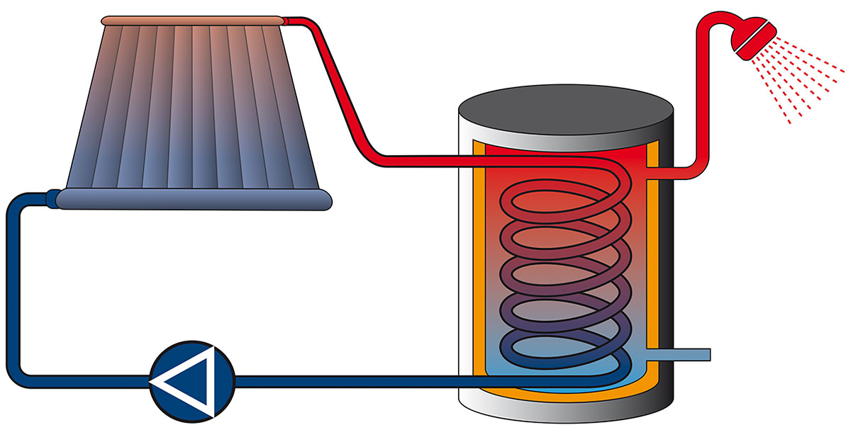 Build a Solar Thermal Water Heater Controller