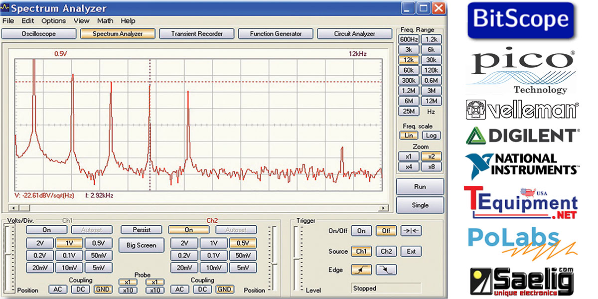 Virtual Instruments Improve Electronic Experimentation