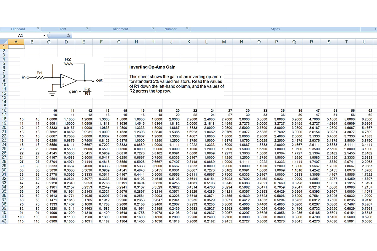 Spreadsheets - The Forgotten Analog Design Tool