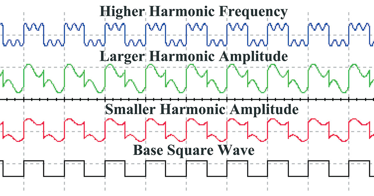Understanding Harmonics Using Simulation | Nuts & Volts Magazine