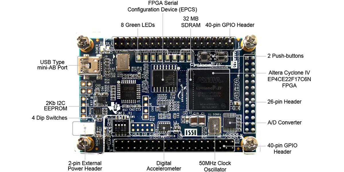 Designing Your Own Digital ICs (FPGAs) — Part 2