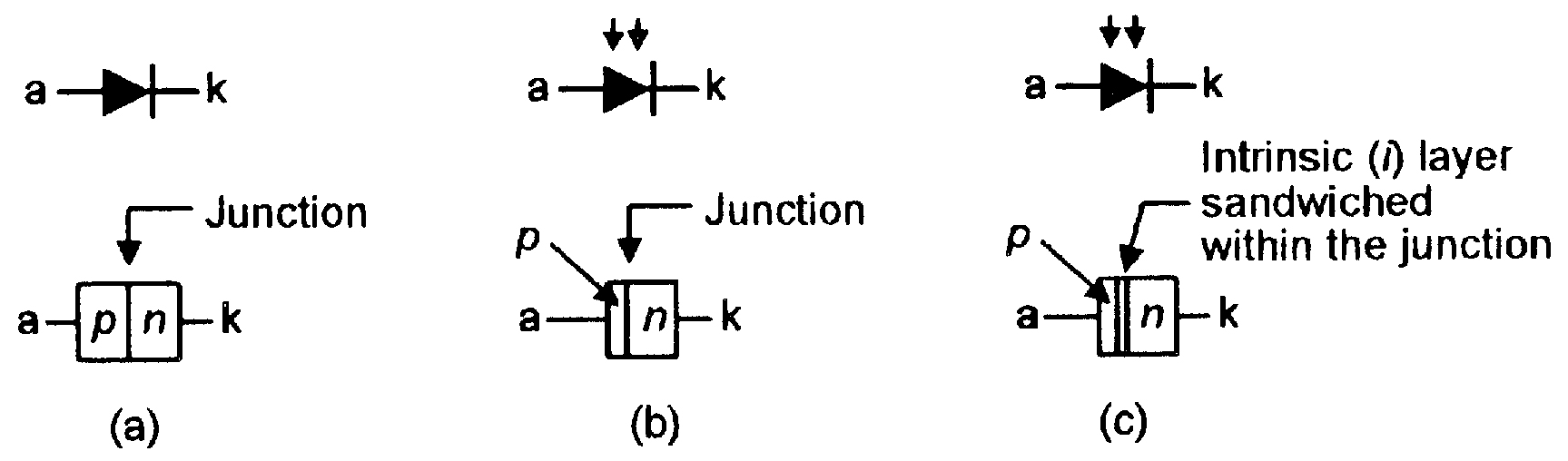 schematic symbol of photodiode 28 images file tunnel