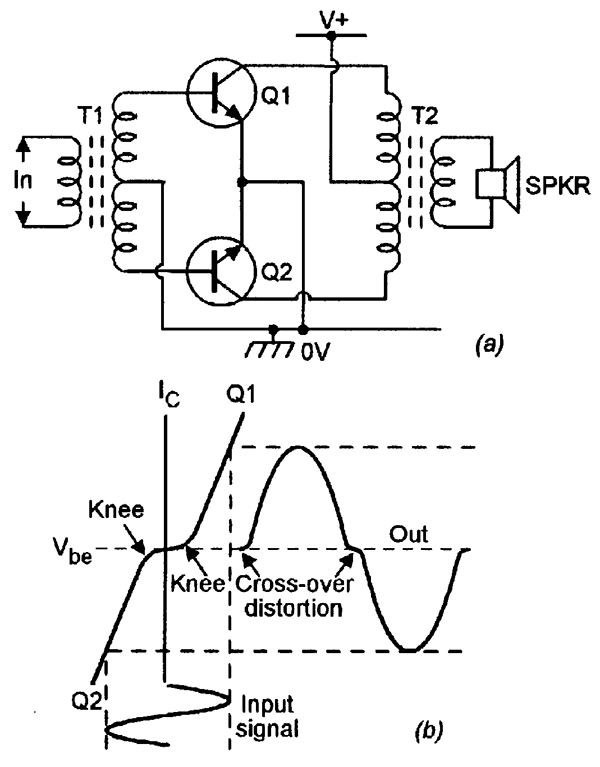 bipolar transistor cookbook part 7 nuts & volts magazine for on simple audio amplifier schematic