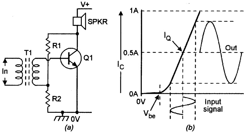 Bipolar Transistor Cookbook — Part 7 | Nuts & Volts Magazine