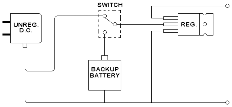 a simple dc ups nuts & volts magazine battery backup for computers then the switching logic switches the backup power source to the input of the regulator when main power is restored, the unregulated dc source is