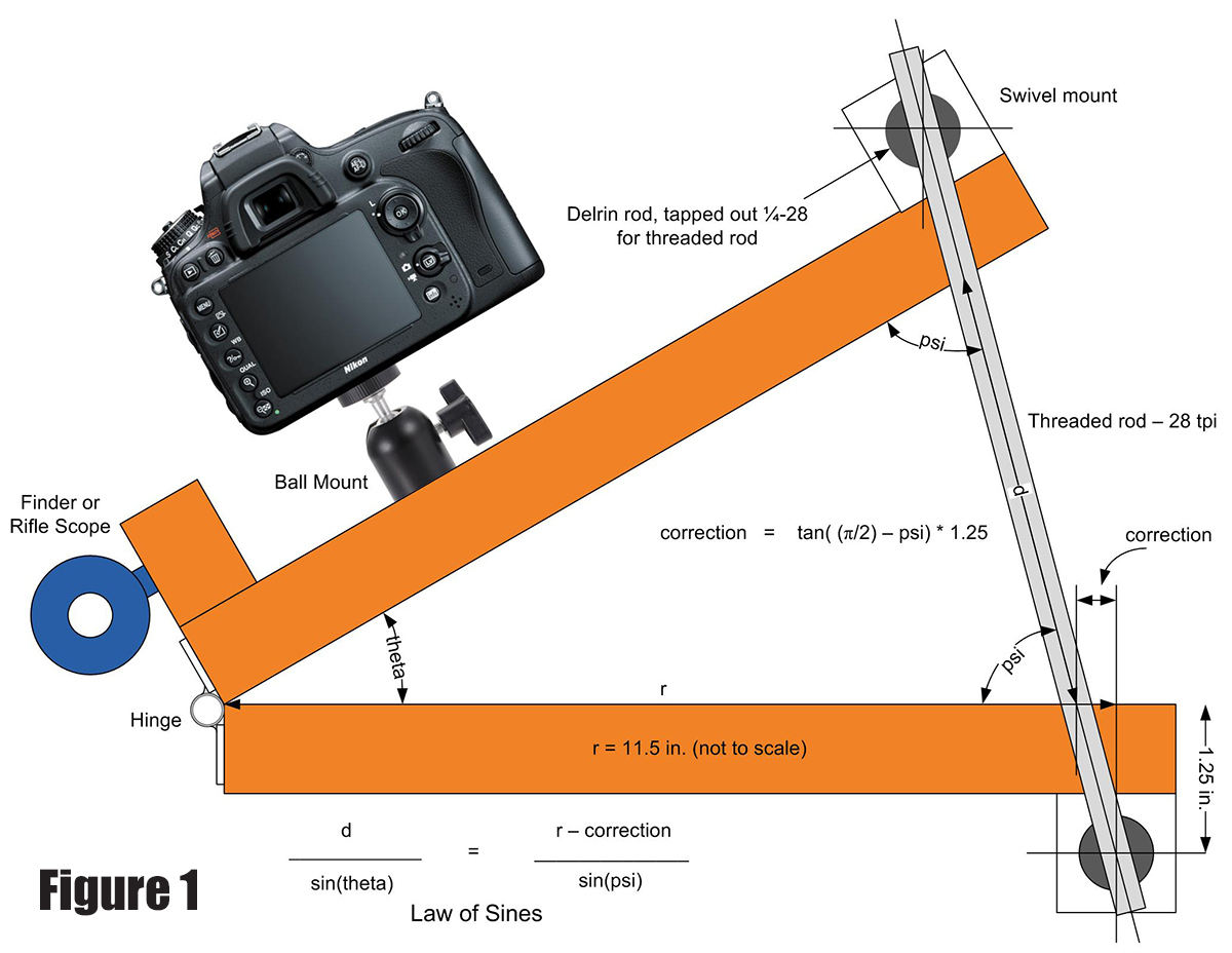 a barn door tracker for astrophotography nuts volts magazine figure 1 shows the basic geometry of the tracker the threaded rod is attached to swivel mounts see the sidebar and construction section for more details