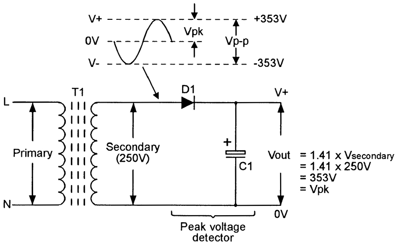 dc voltage converter circuits nuts \u0026 volts magazine 1992 Coronado Motorhome Wiring Diagram