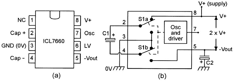dc voltage converter circuits nuts \u0026 volts magazine(a) outline and pin notations and (b) simplified basic usage circuit of the icl7660 voltage converter ic