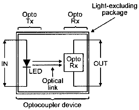 optocoupler circuits nuts \u0026 volts magazineOpticalsensortottlinterface Basiccircuit Circuit Diagram #6