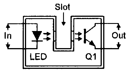 Optocoupler Circuits | Nuts & Volts Magazine on