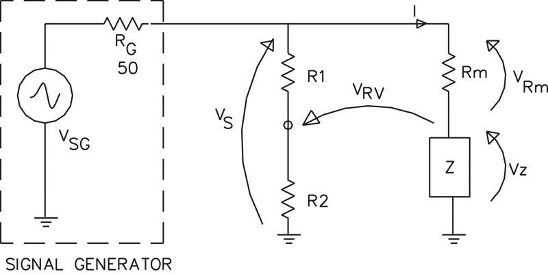 a low cost rf impedance analyzer