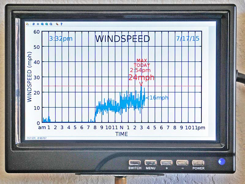 Build a Fun Wind Speed Tracker with a Raspberry Pi | Nuts