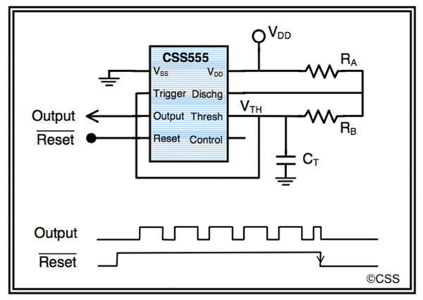 the remarkable css555 nuts volts magazine for the astable circuit diagram note that the reset pin must be held high for the chip to be active