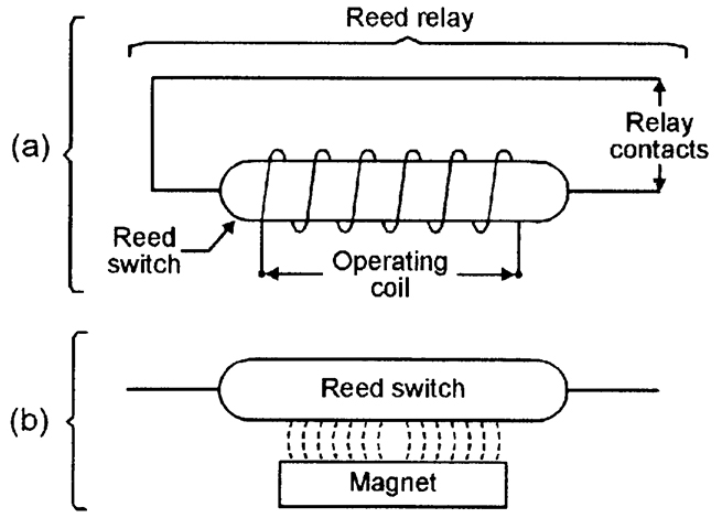 NV_0298_Marston_FIG12 reed relay circuit symbol wiring diagrams \u2022