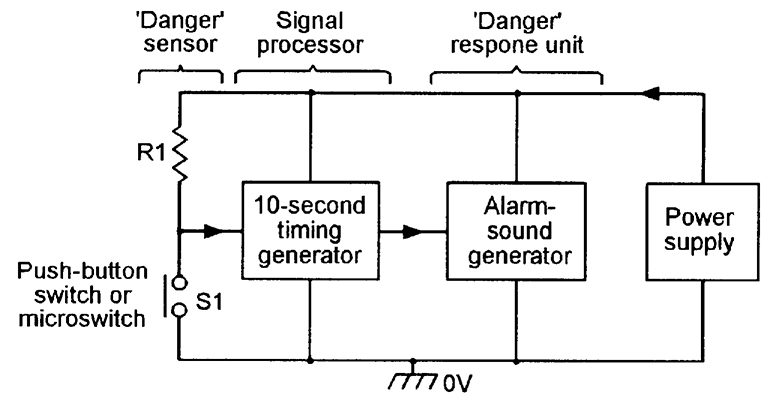 figure 2  electronic doorbell or shop-entry system