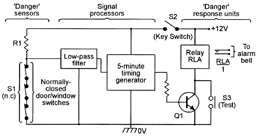 Security Electronics Systems And Circuits — Part 1 | Nuts & Volts