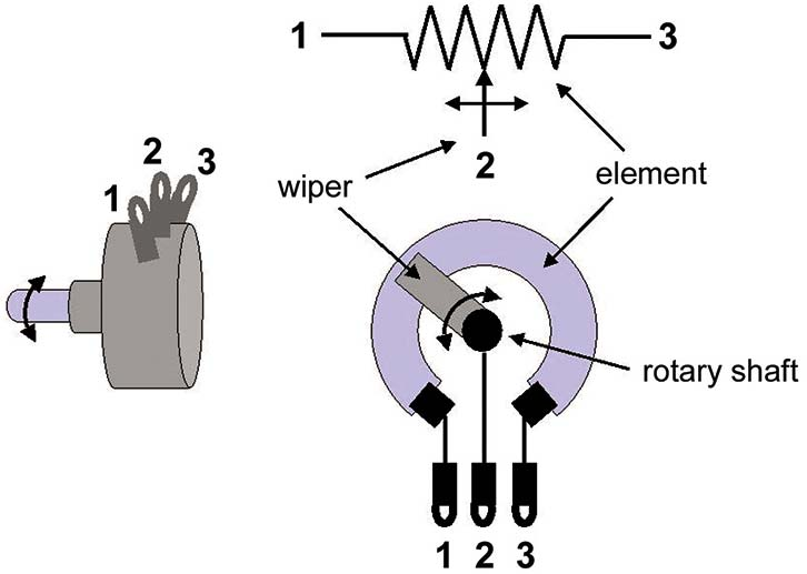 Resistors: Types And Applications | Nuts & Volts Magazine