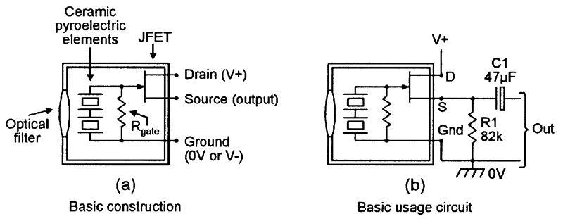 security electronics systems and circuits \u2014 part 2 nuts \u0026 voltsbasic construction (a) and usage circuit (b) of a pyroelectric infrared detector
