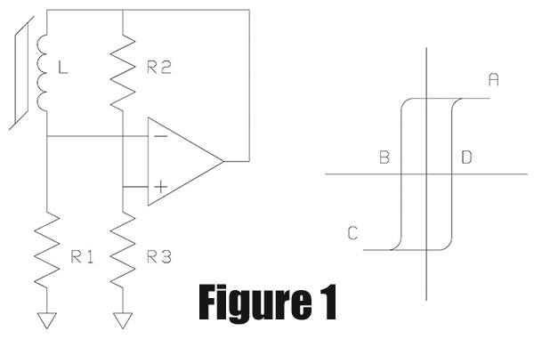 magnetic saturation and the 100 amp dc current transformer