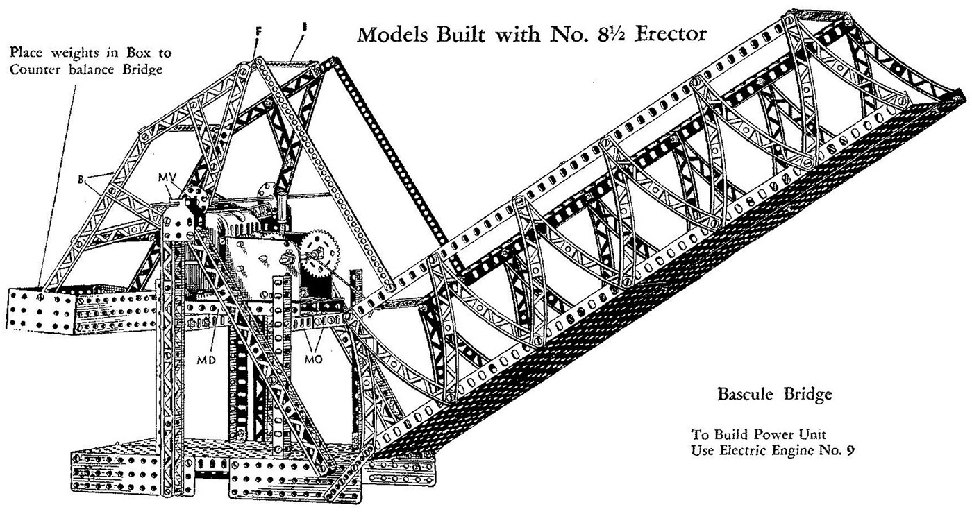 The Magic of the Gilbert Erector Set | Nuts & Volts Magazine