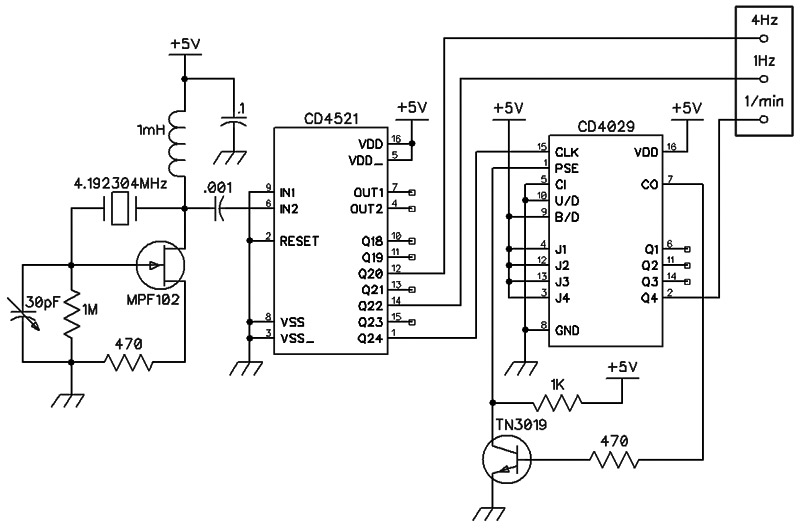 4c374a03bc1773 ... the  4029 s highest-order output completes one cycle every minute. This  signal drives the clock s counters. Figure 2 shows the circuit of the time  base.