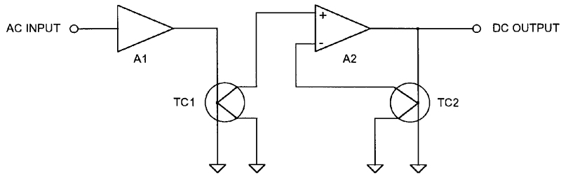 simplified diagram of thermal ac-to-dc converter  this circuit was used in  the hewlett-packard model 3403c true rms voltmeter
