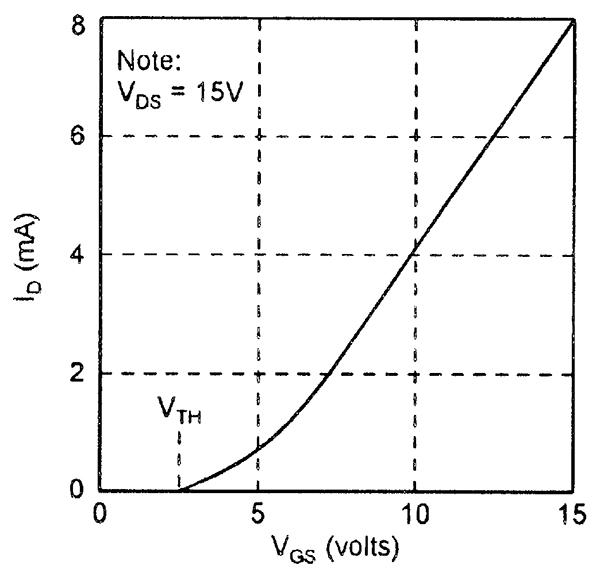 fet principles and circuits  u2014 part 1