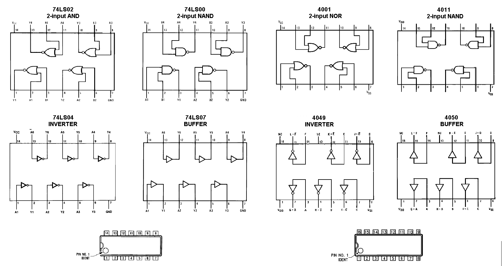 Small Logic Gates The Building Blocks Of Versatile Digital Basic Electronic Circuit Design Figure 1 All Chips Youll Ever Need To Build Any Ttl Or Cmos Project