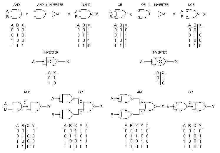 Build A Logic Circuit - Wiring Circuit •