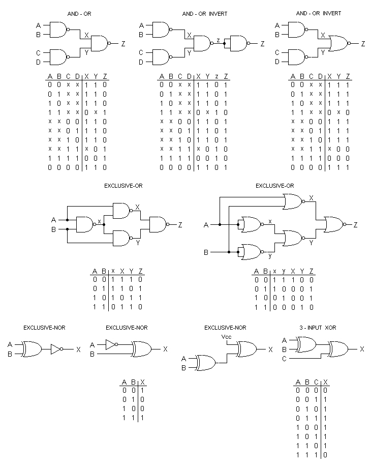 Logic Gates Diagram Examples