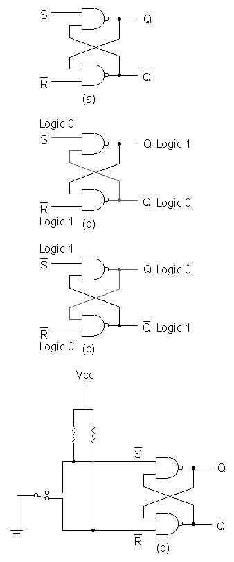 Small logic gates the building blocks of versatile digital an rs latch can be used to debounce mechanical switches sending a single clean digital pulse to the next circuit ccuart Images