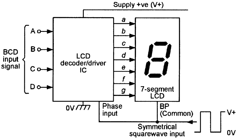 [SCHEMATICS_4NL]  Using Seven-Segment Displays — Part 1 | Nuts & Volts Magazine | 7 Segment Block Diagram |  | Nuts & Volts Magazine