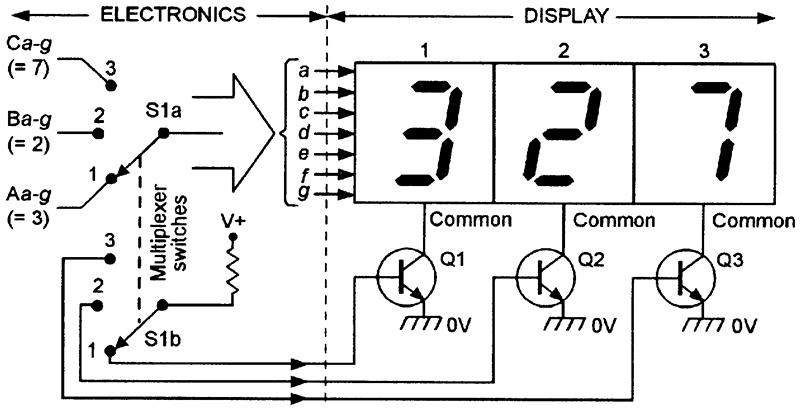 using seven segment displays \u2014 part 1 nuts \u0026 volts magazinemethod of multiplexing a three digit common cathode led display