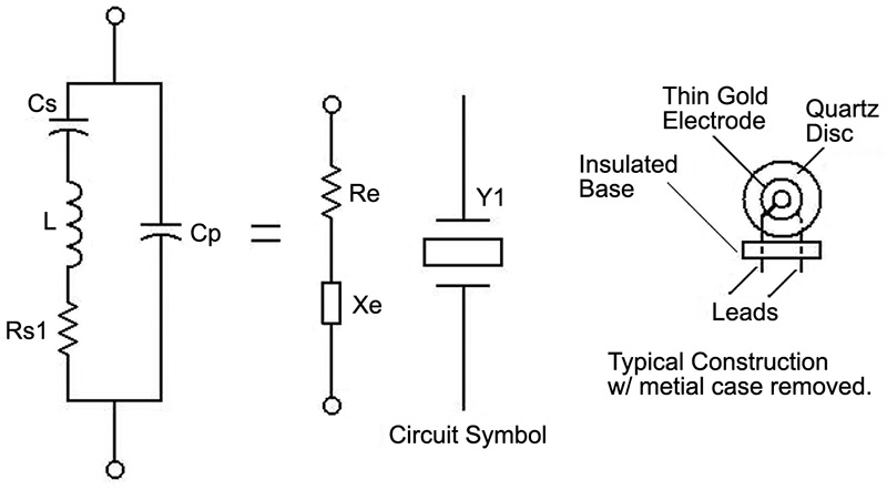 A Nuts Volts Designers Guide To Reliable Oscillators And Timers
