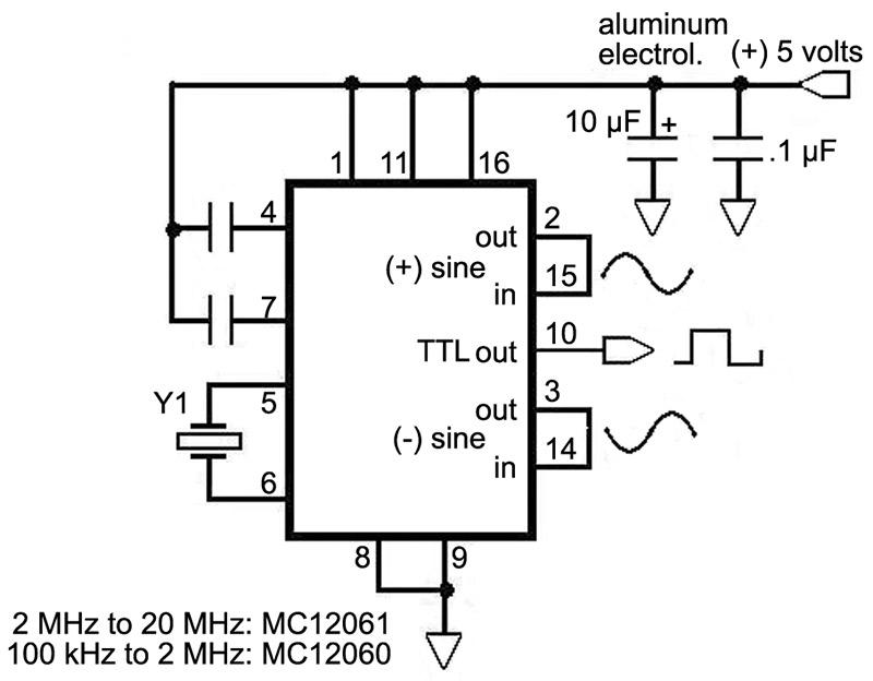 a nuts  u0026 volts designer u2019s guide to reliable oscillators