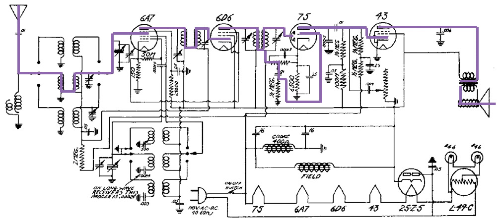 Fix Up That Old Radio Nuts Volts Magazine. The Schematic Showing Signal Path From Antenna To Speaker. Wiring. 1920s Zenith Tube Radio Schematics At Scoala.co