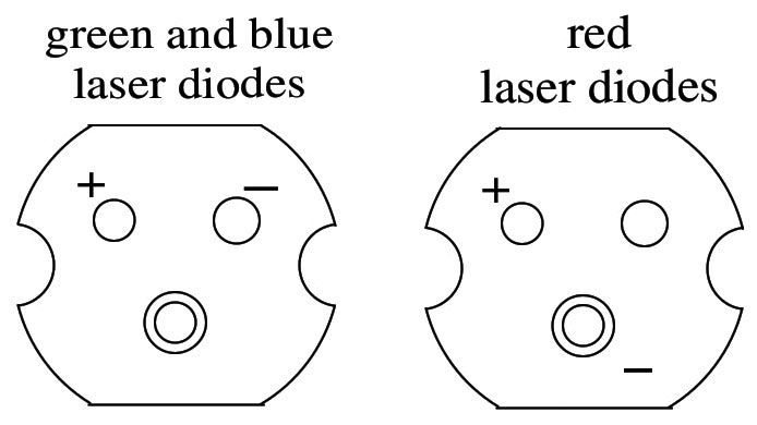 notice from the diagram in figure 7 that the pins are wired differently for  the red than for the green and blue  i used black for negative, and the  laser