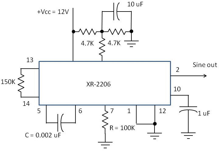 Seven Common Ways to Generate a Sine Wave | Nuts & Volts Magazine