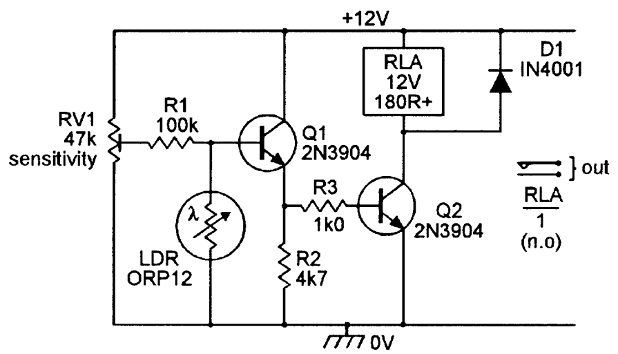 security electronics systems and circuits  u2014 part 4