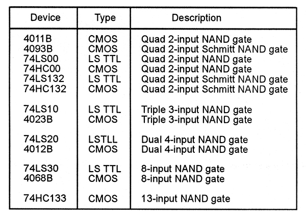 Understanding Digital Buffer, Gate, and Logic IC Circuits - Part 3 on