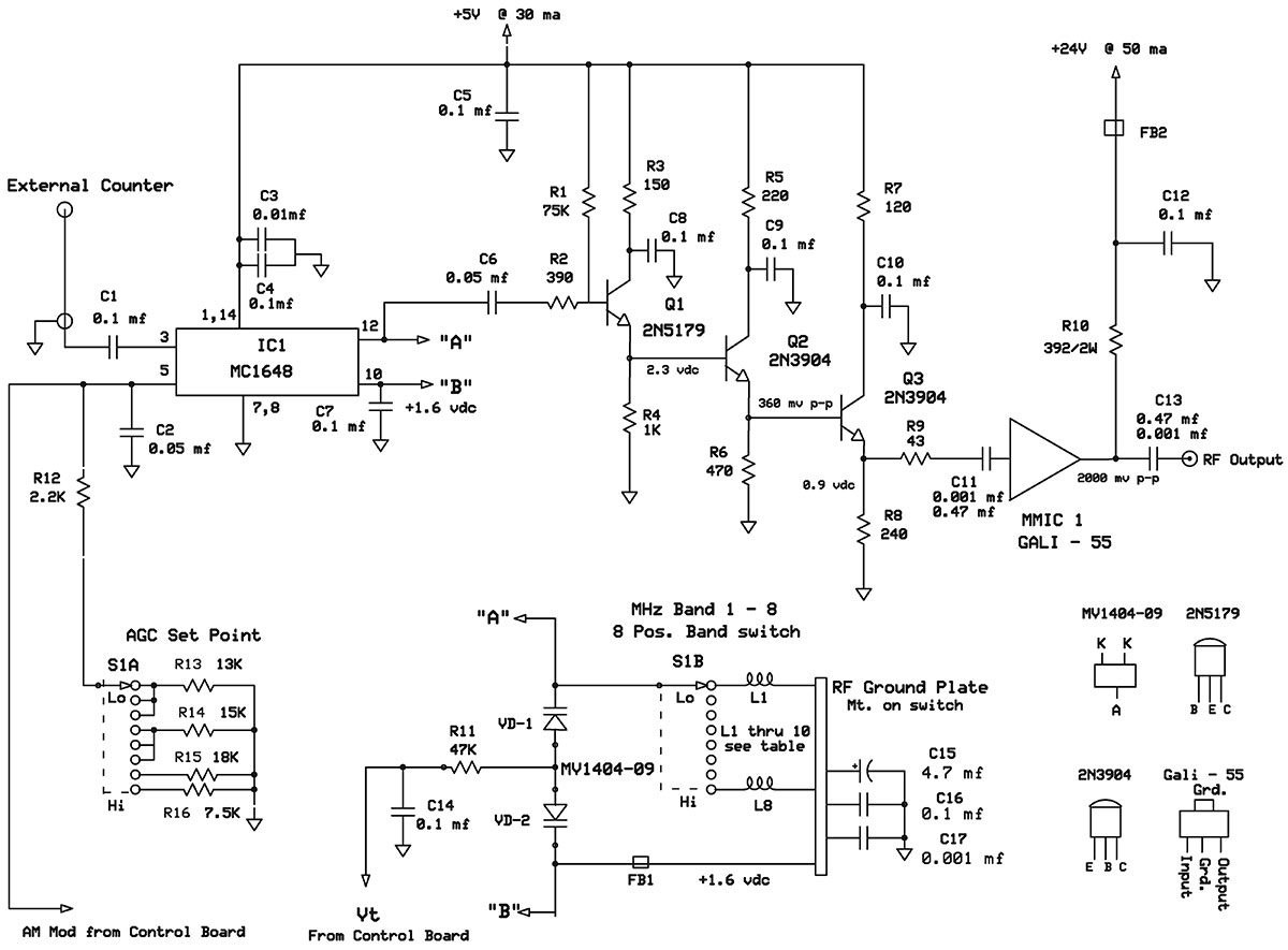 A 150 Mhz Rf Signal Generator For Your Test Bench Nuts Volts Ham Tube Radio Schematic As Well Fm Transmitter Circuit And Into Vhf Portions Of The Spectrum It Is Easy To Use Has Built In Agc Automatic Gain Control That Can Be Tailored Particular