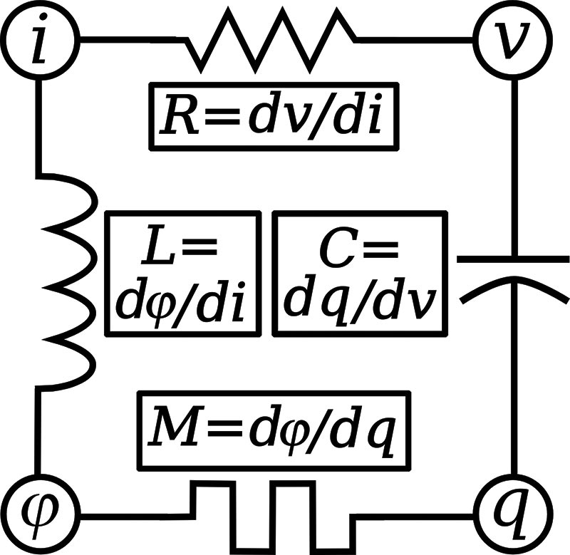 Build an Electronic Lock | Nuts & Volts Magazine
