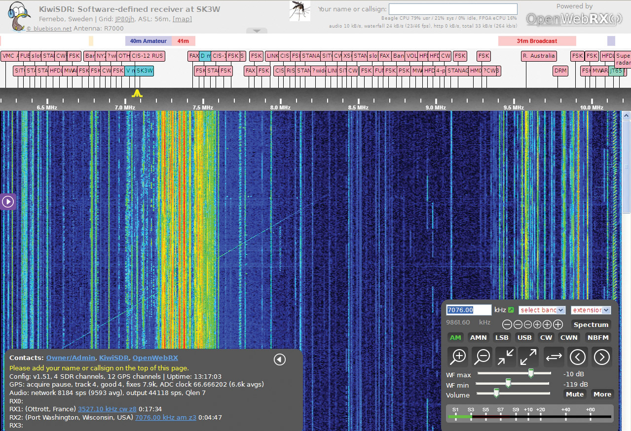 Receiving Data with Web Based Shortwave Radios | Nuts