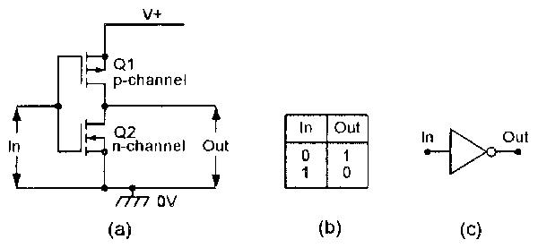 FET Principles And Circuits — Part 3 | Nuts & Volts Magazine