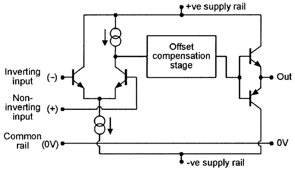 op amp cookbook \u2014 part 1 nuts \u0026 volts magazinesimplified op amp equivalent circuit