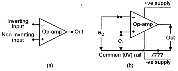 op amp cookbook \u2014 part 1 nuts \u0026 volts magazinebasic symbol (a) and supply connections (b) of an op amp