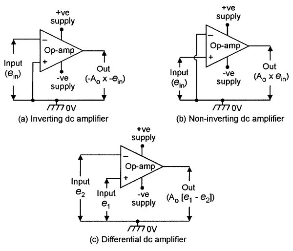 op amp cookbook \u2014 part 1 nuts \u0026 volts magazinemethods of using the op amp as a high gain, open loop, linear dc amplifier